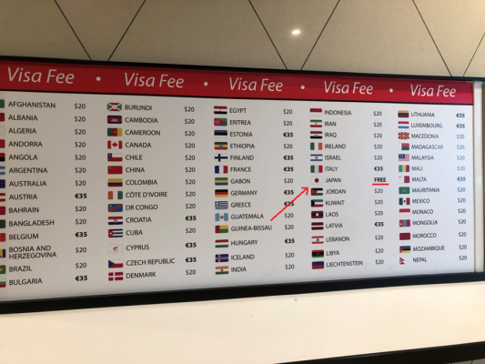 アゼルバイジャンのビザの価格