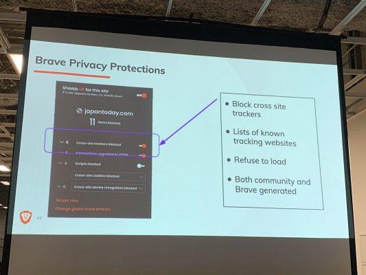 Braveのプライバシー保護の設定画面