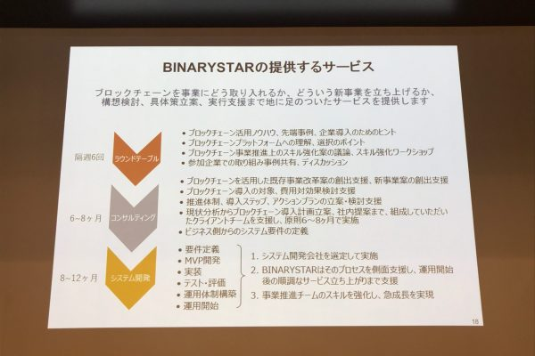 BINARYSTARのサービス