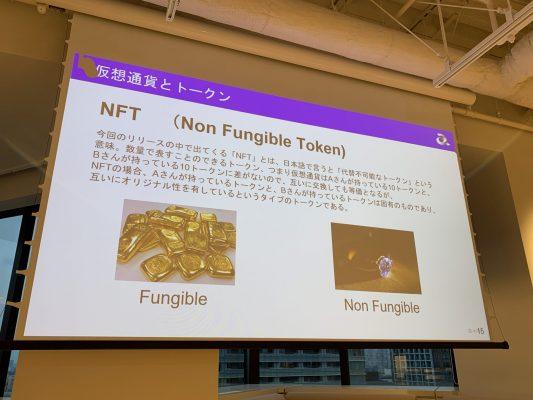 NFTの説明