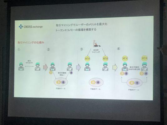 CROSS Exchangeの取引マイニング