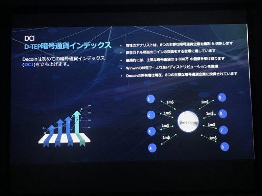 DECOINの仮想通貨インデックス