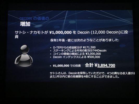 DECOIN価値の増加のシミュレーション