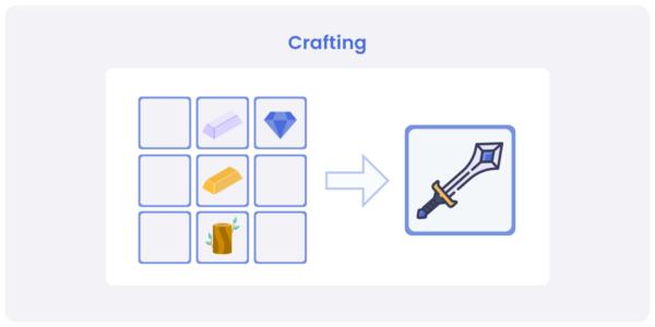 クラフティング(Crafting)