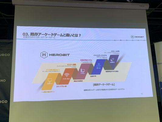 Herobitはアーケードゲームの世界を拡張する