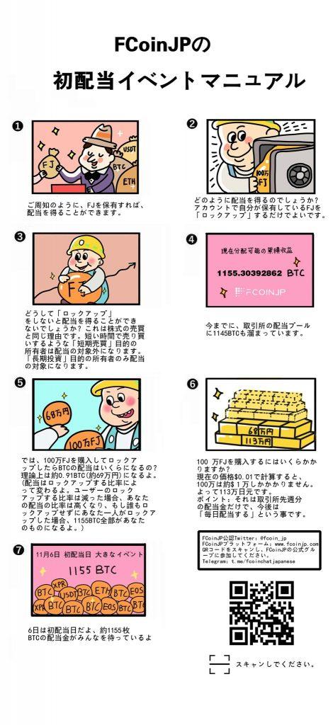 FCoinJP 初配当イベントマニュアル