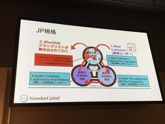 JP規格における承認の仕組み