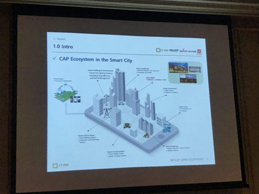 スマートシティのCAPエコシステム
