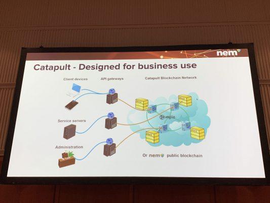 ビジネスユースに設計されたNEMブロックチェーン