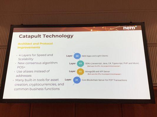 Catapultテクノロジーの設計やプロトコル改善