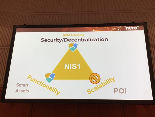 NIS1のNEMブロックチェーン