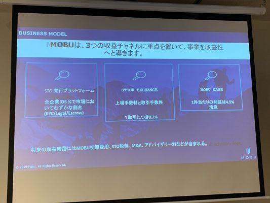 MOBUの費用体系