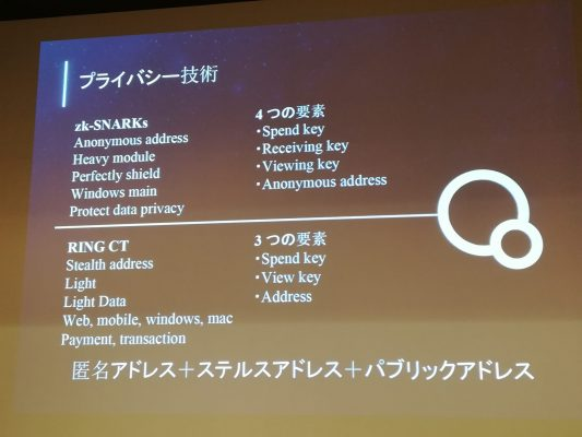 QURASのプライバシー技術