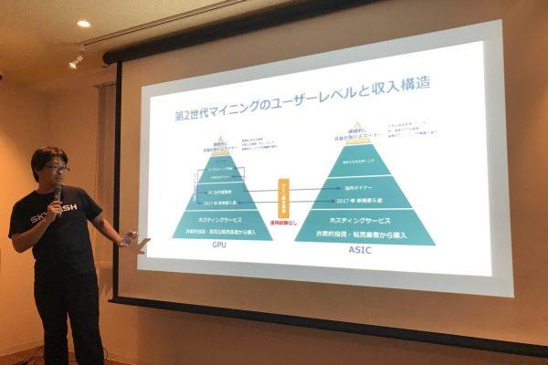 第2世代のマイニングのユーザーレベルと収益構造