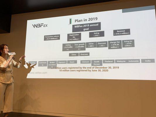 WBFexの2019年の計画