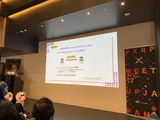 IBM社のBlockchain World Wire(BWW)